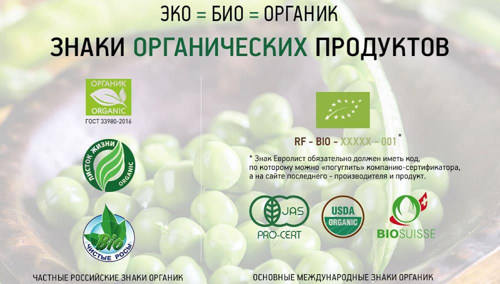 Маркировка органических продуктов